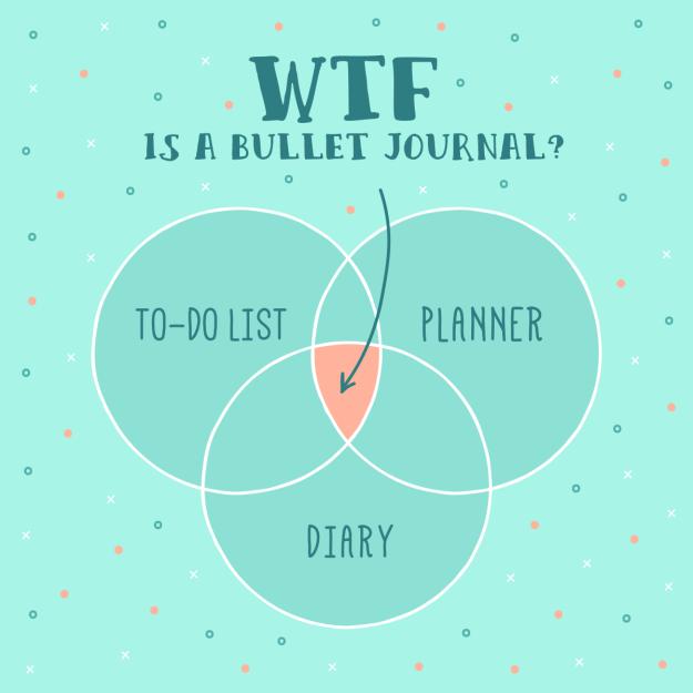 Bullet journal, quoi, pourquoi, comment ? sur la Godiche / www.lagodiche.fr